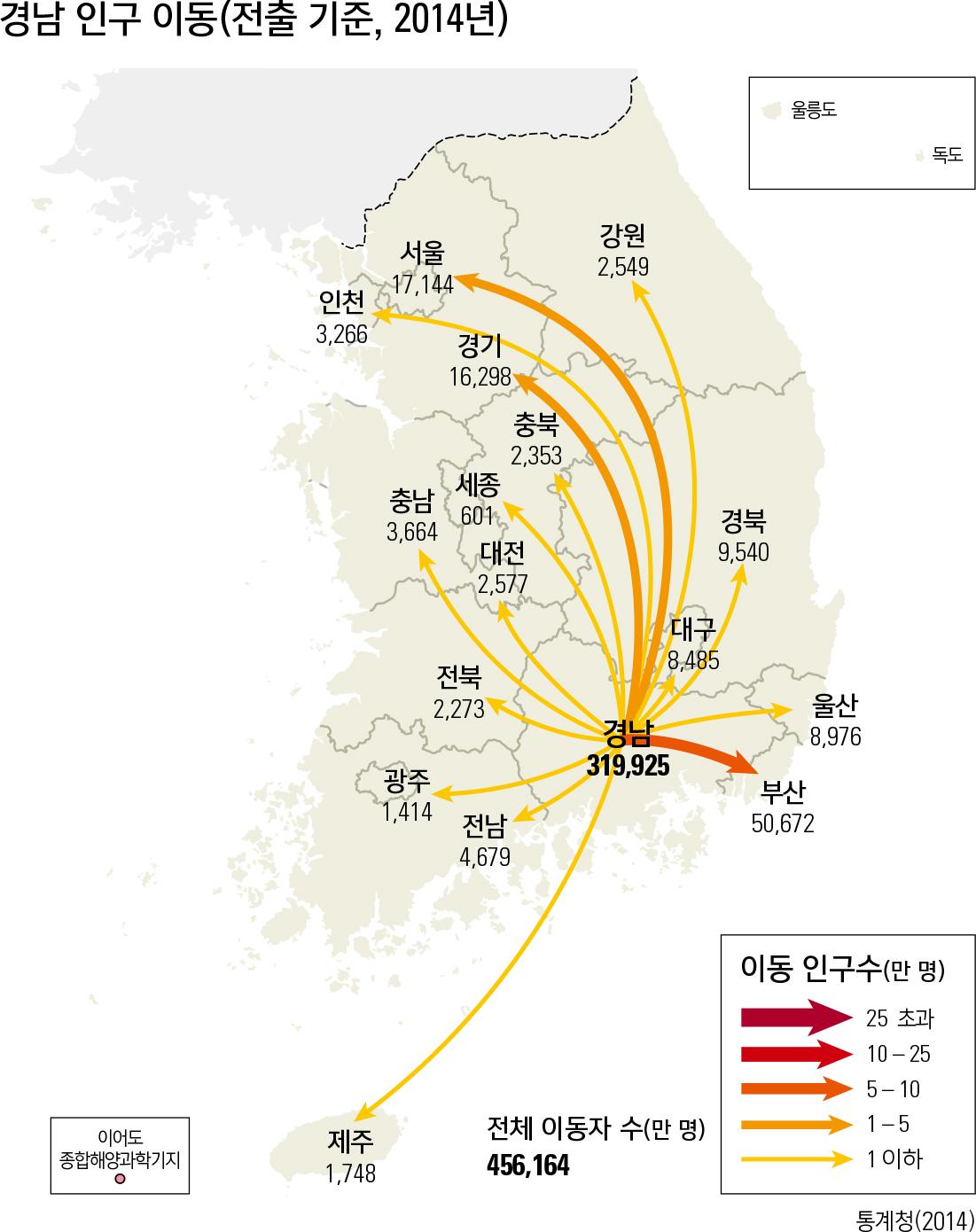 경남 인구 이동(전출 기준, 2014년)