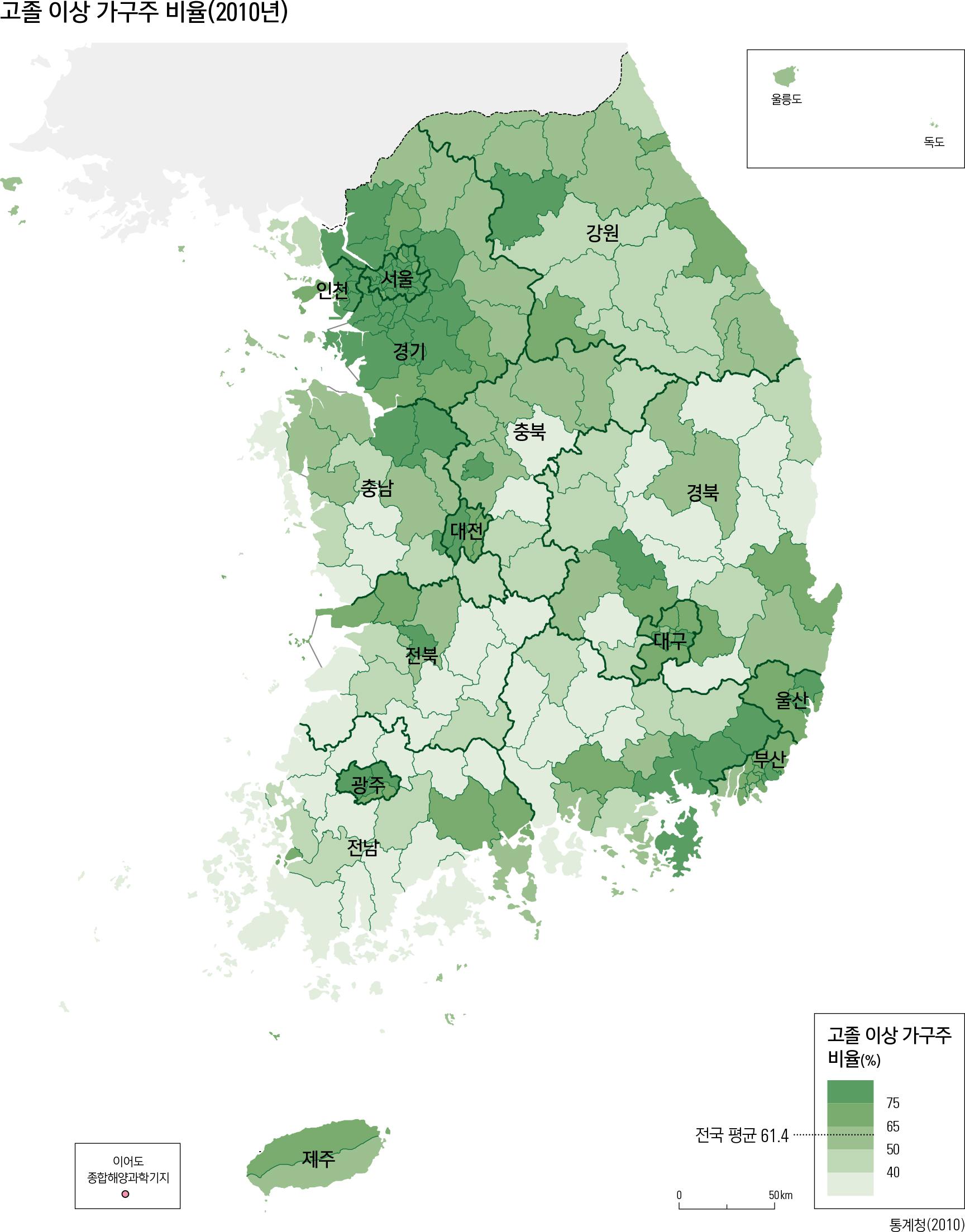 고졸 이상 가구주 비율(2010년)