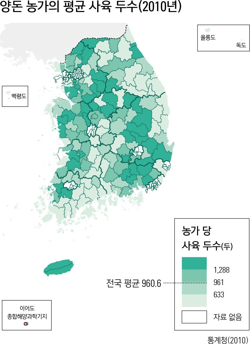 양돈 농가의 평균 사육 두수(2010년)