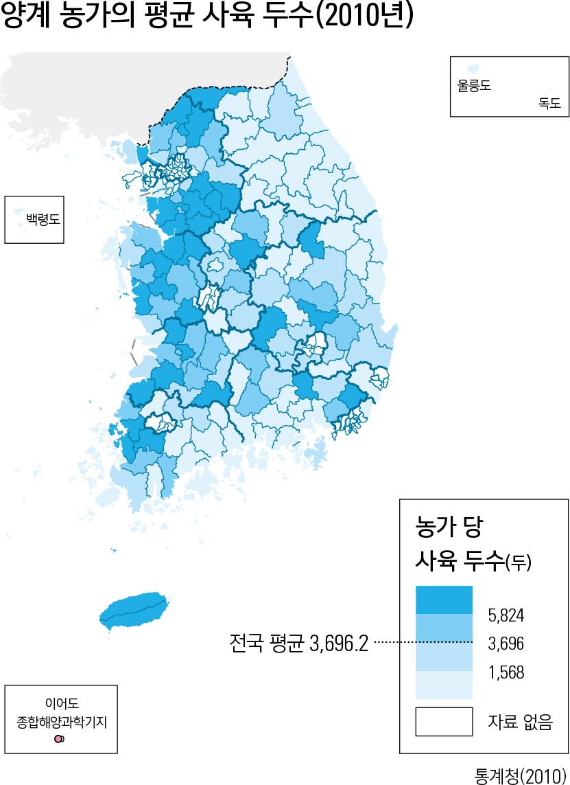 양계 농가의 평균 사육 두수(2010년)