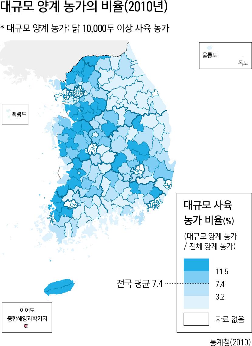 대규모 양계 농가의 비율(2010년)