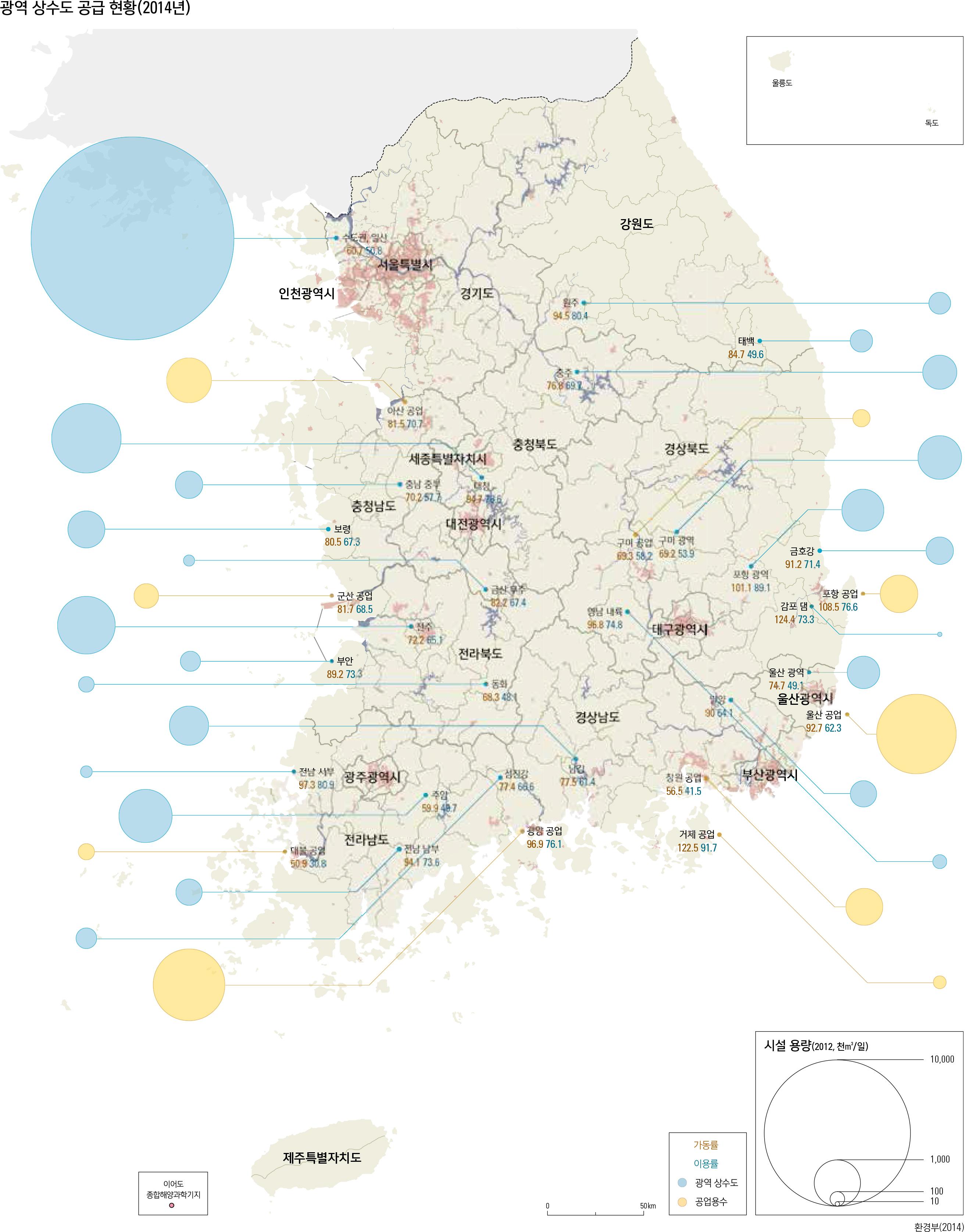광역 상수도 공급 현황(2014년)