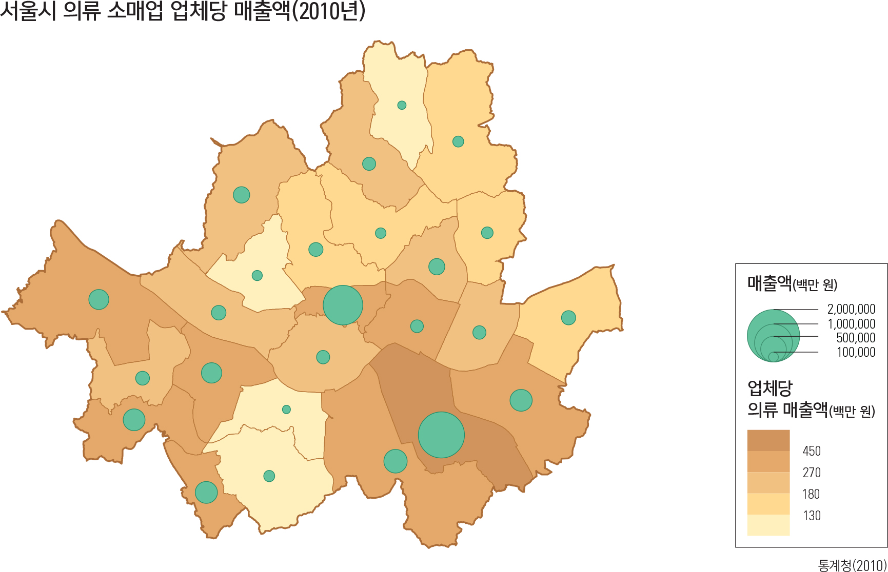 서울시 의류 소매업 업체당 매출액(2010년)