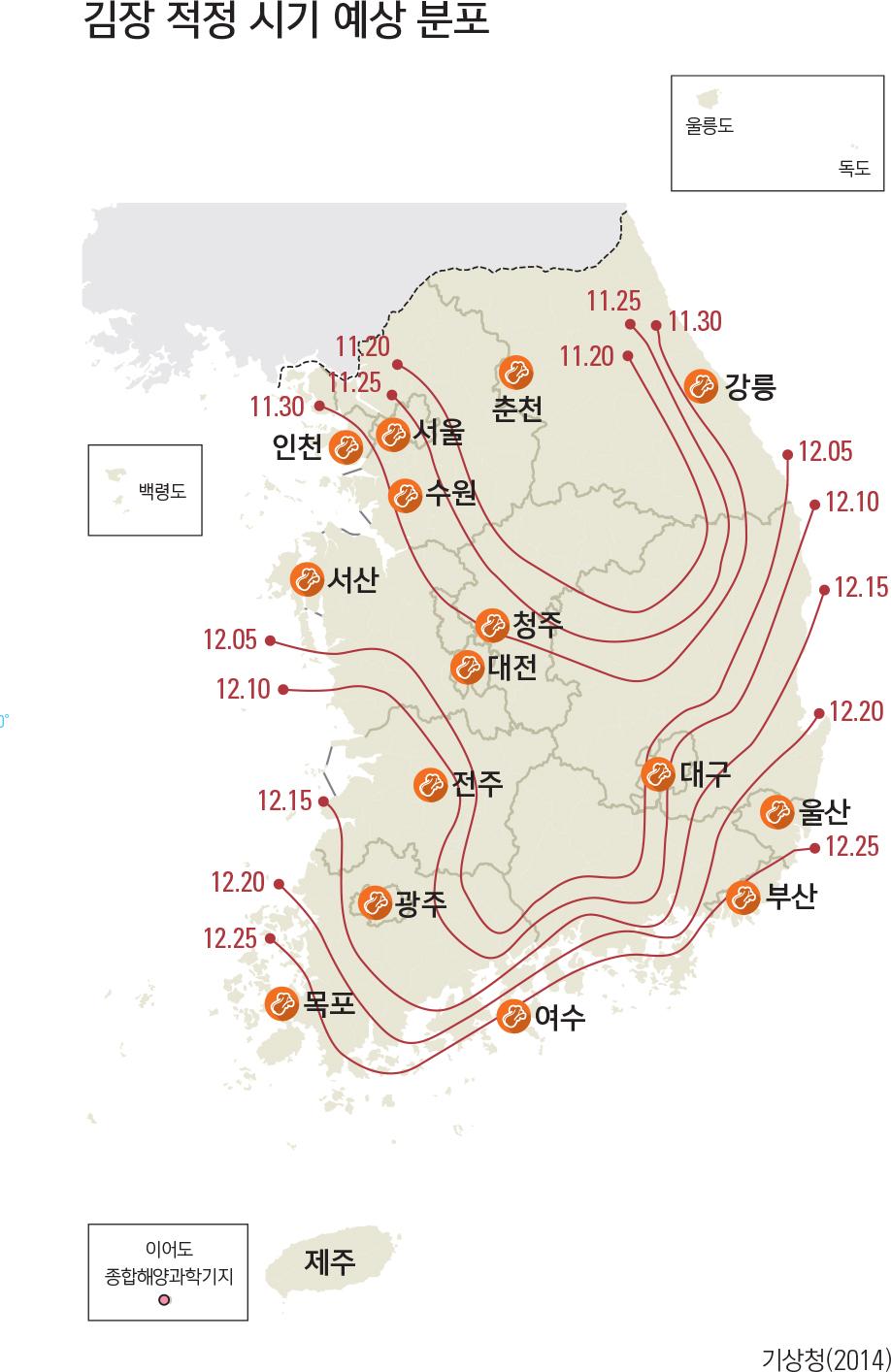 주요 수입 곡류의 원산지(2014년)