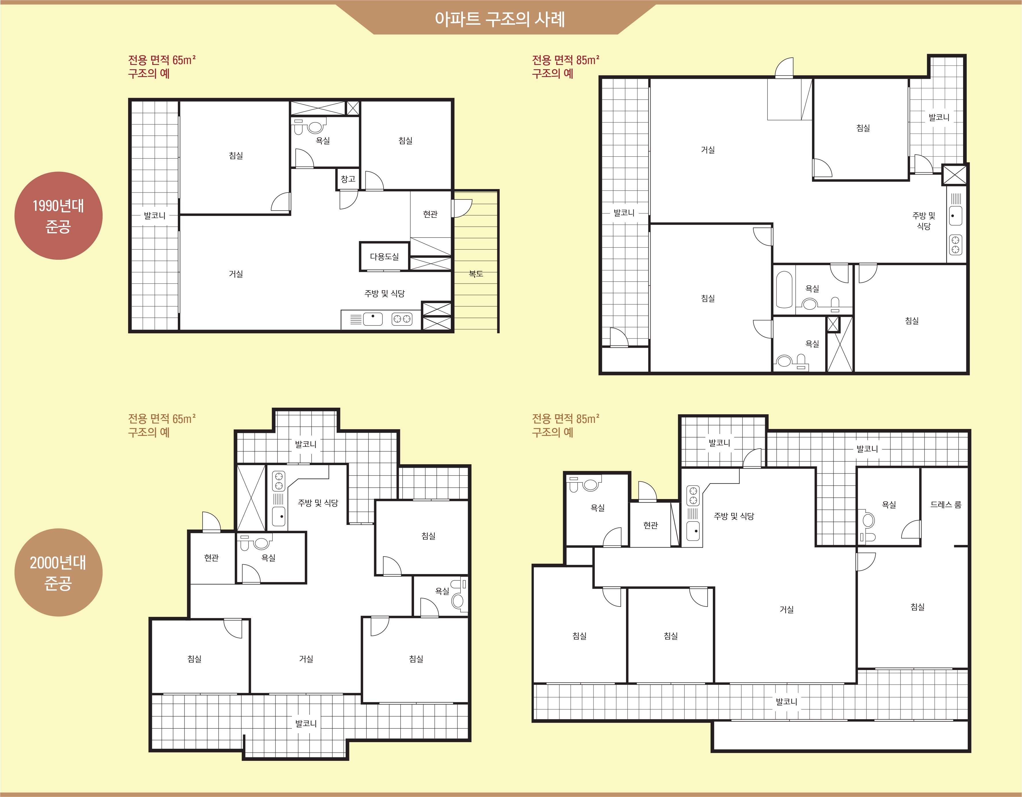 아파트 구조의 사례