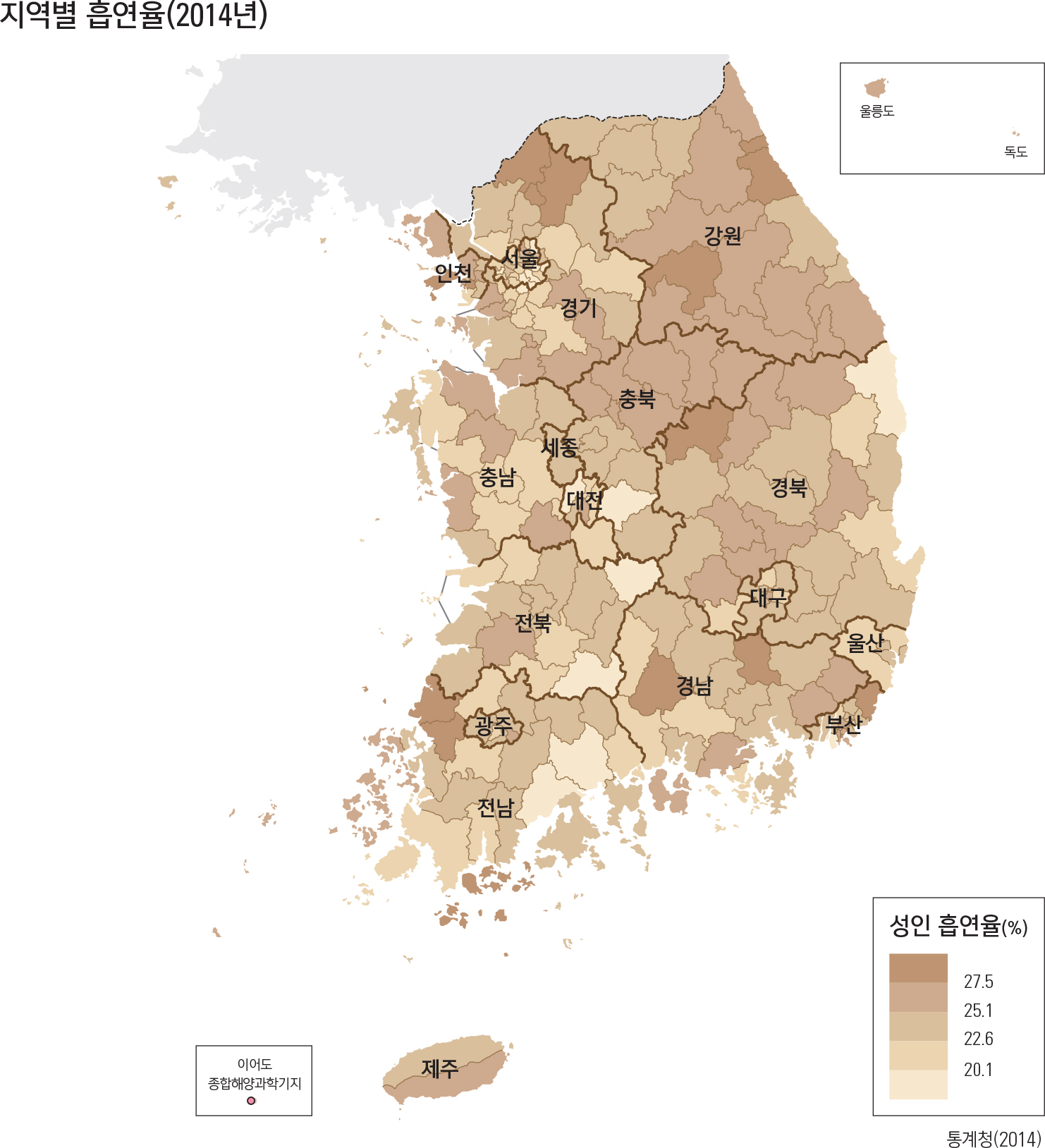 지역별 흡연율(2014년)