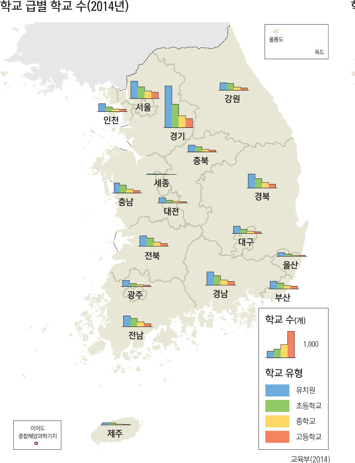 학교 급별 학교 수(2014년)
