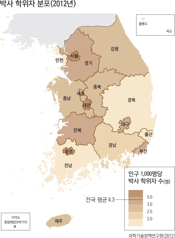 박사 학위자 분포(2012년)