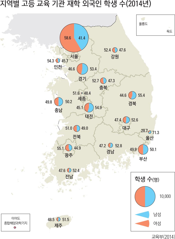 지역별 고등 교육 기관 재학 외국인 학생 수(2014년)