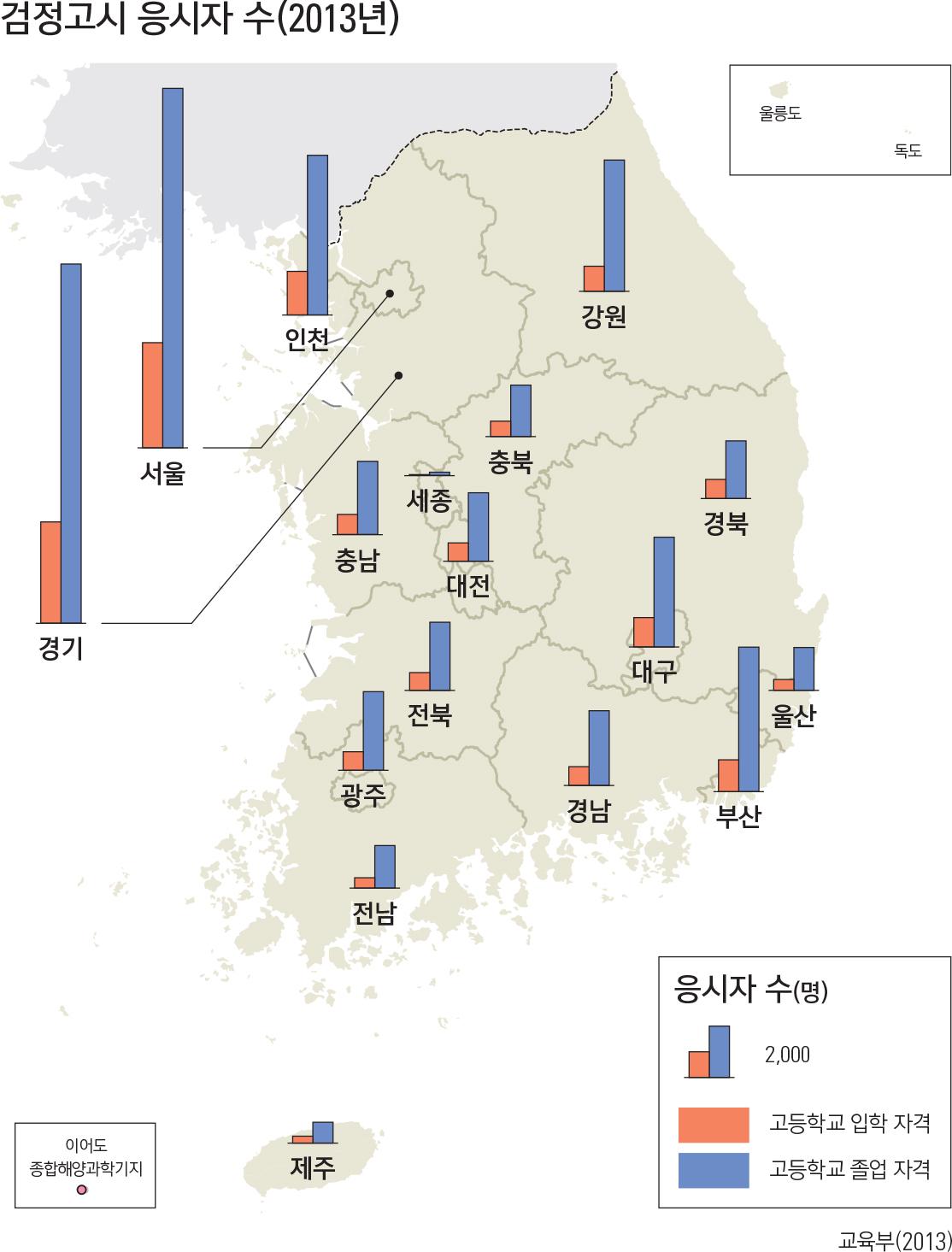 검정고시 응시자 수(2013년)