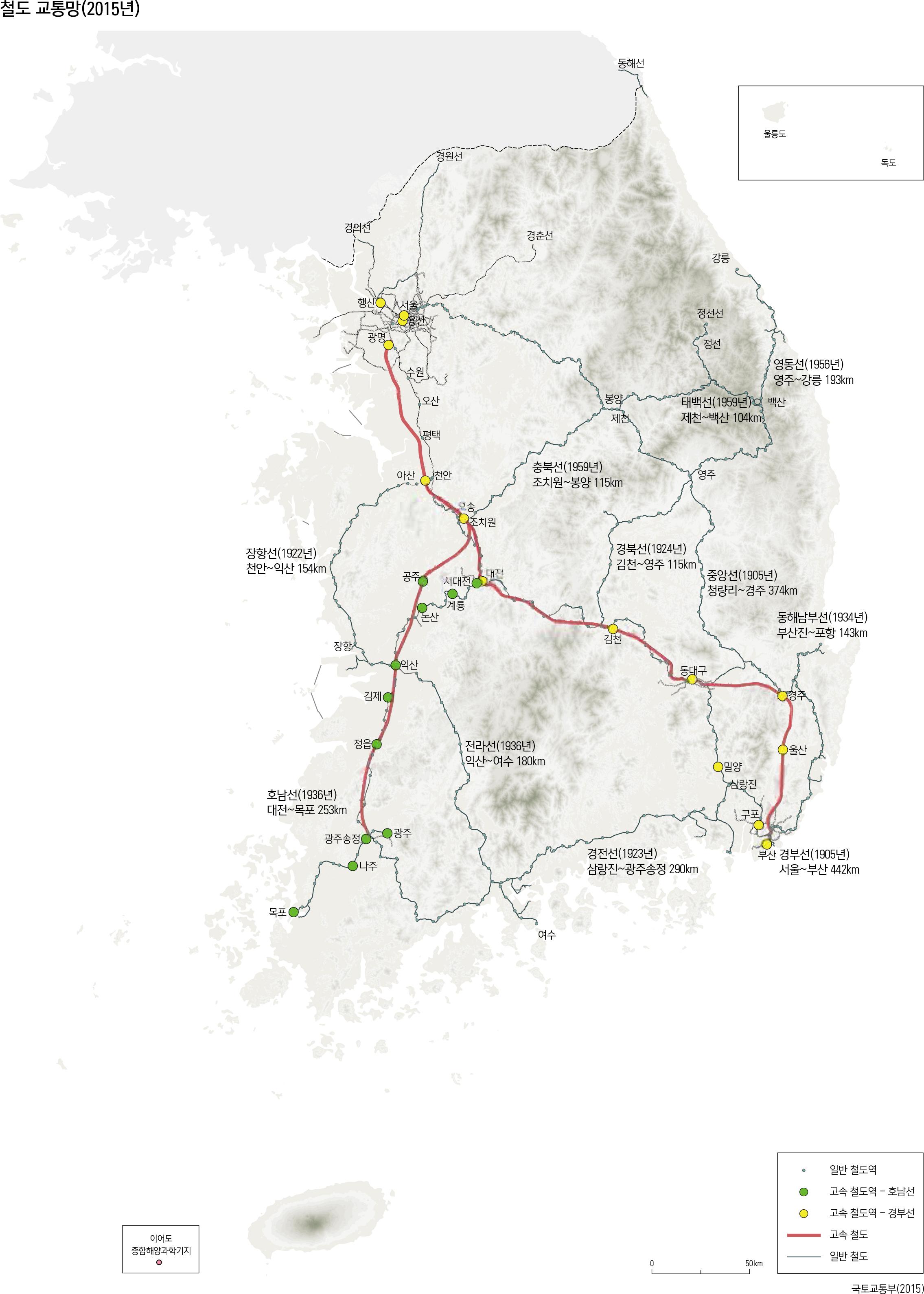 철도 교통망(2015년)