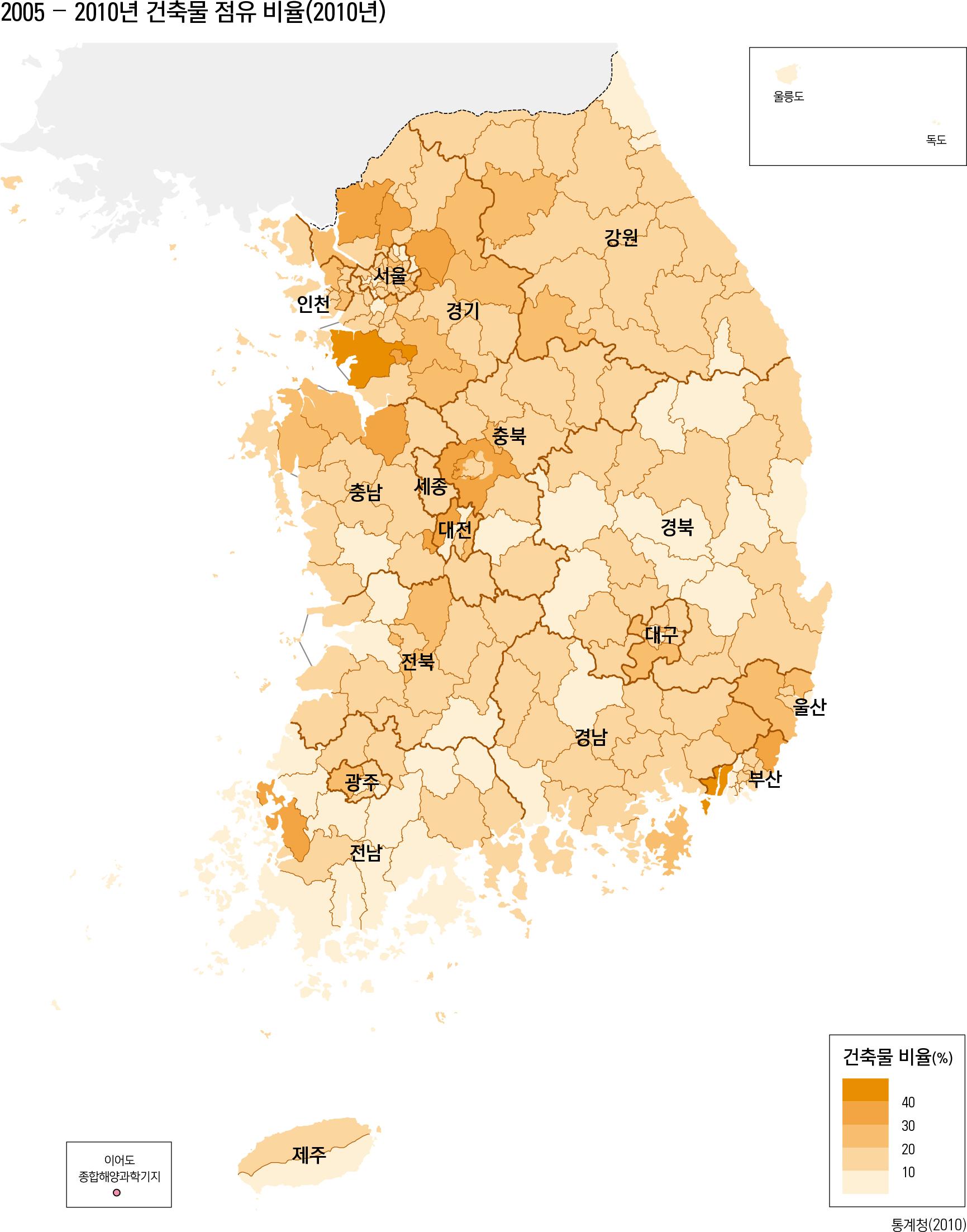 2005 – 2010년 건축물 점유 비율(2010년)