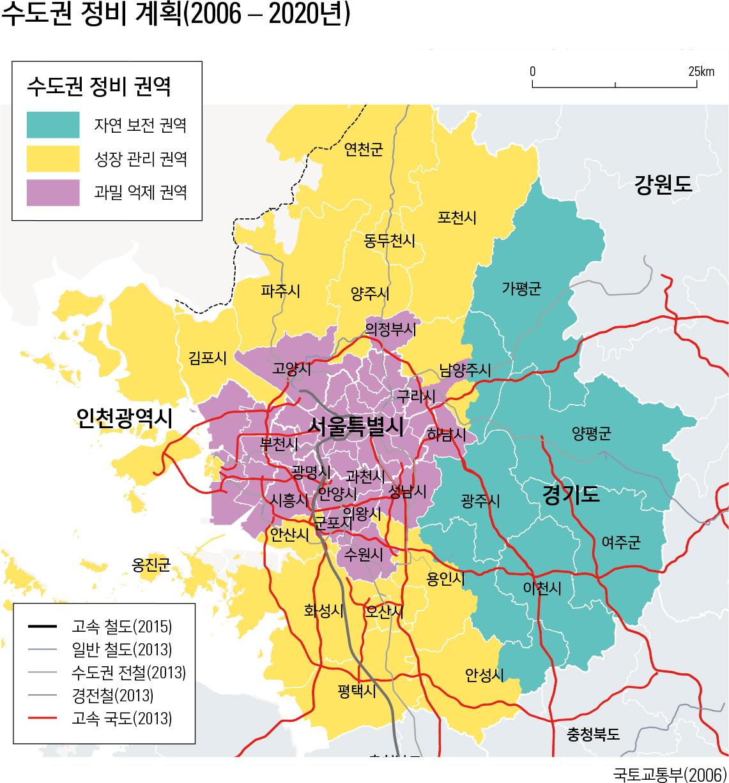 수도권 정비 계획(2006 – 2020년)