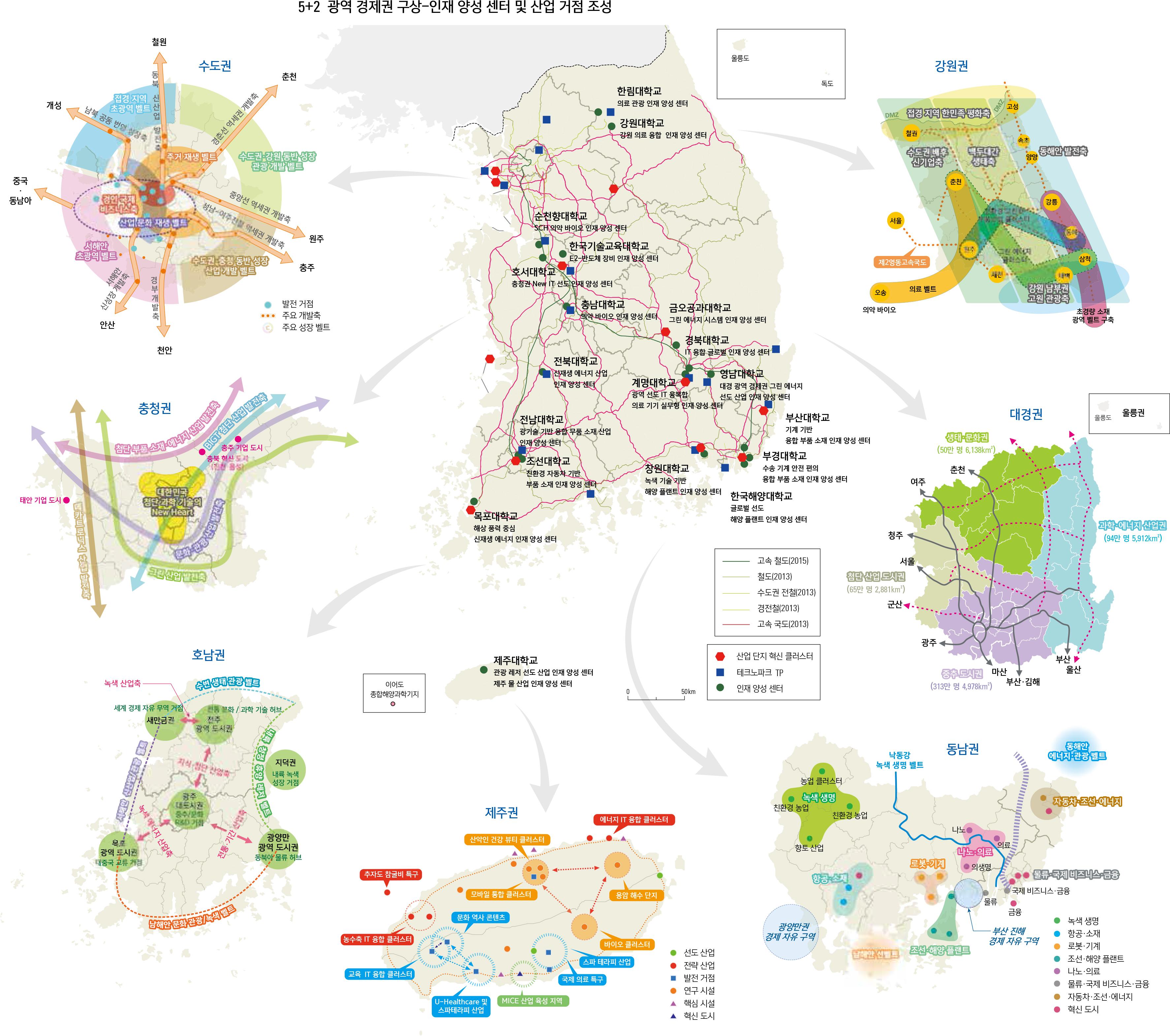 5+2광역경제권구상-인재양성센터및산업거점조성