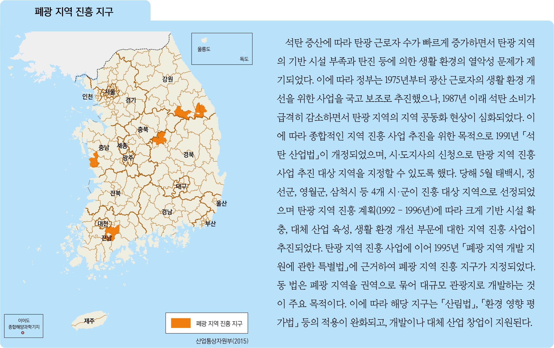 폐광 지역 진흥 지구