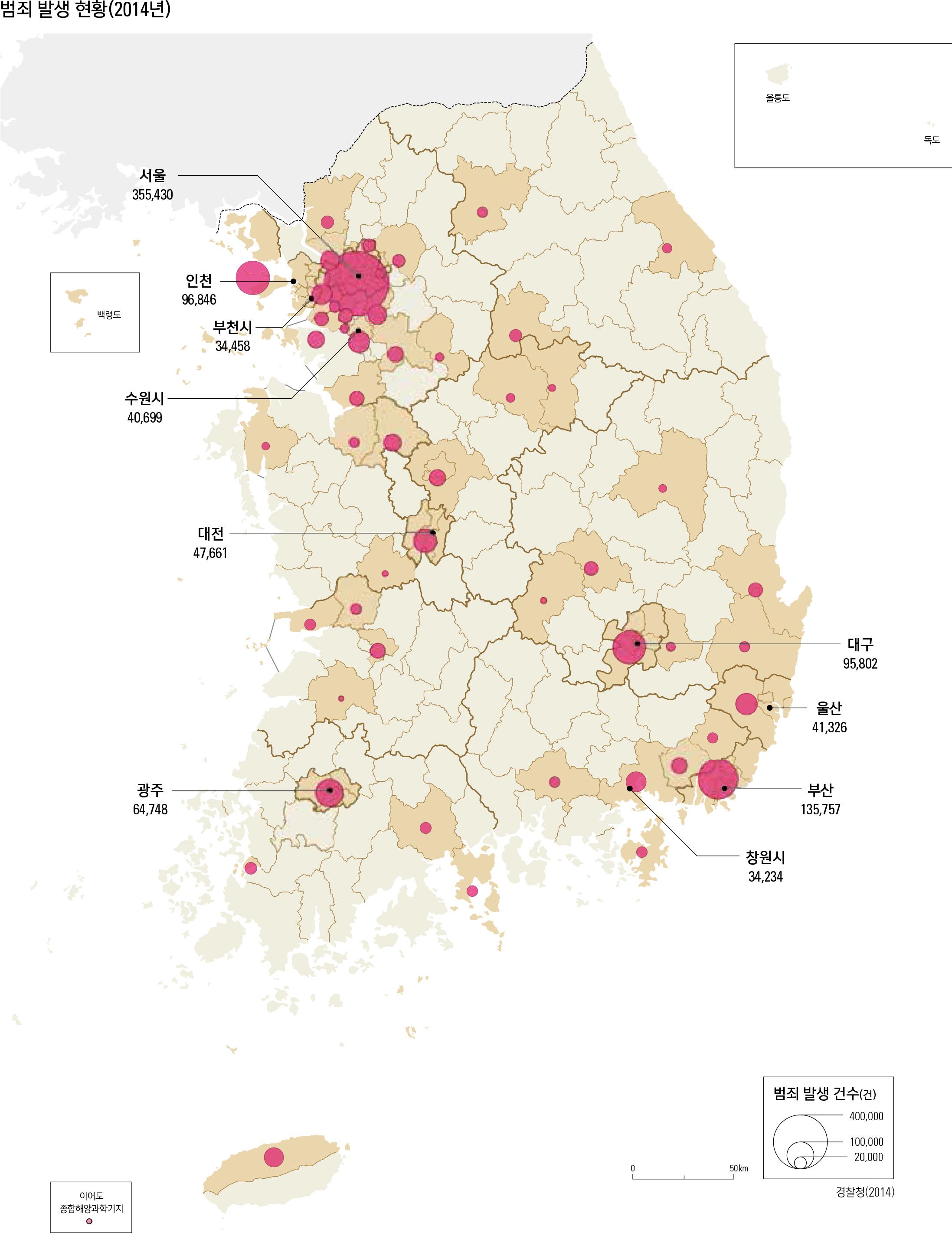 범죄 발생 현황(2014년)