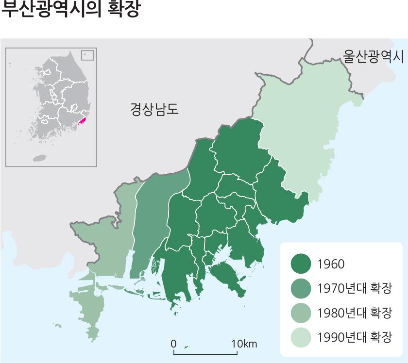부산광역시의 확장