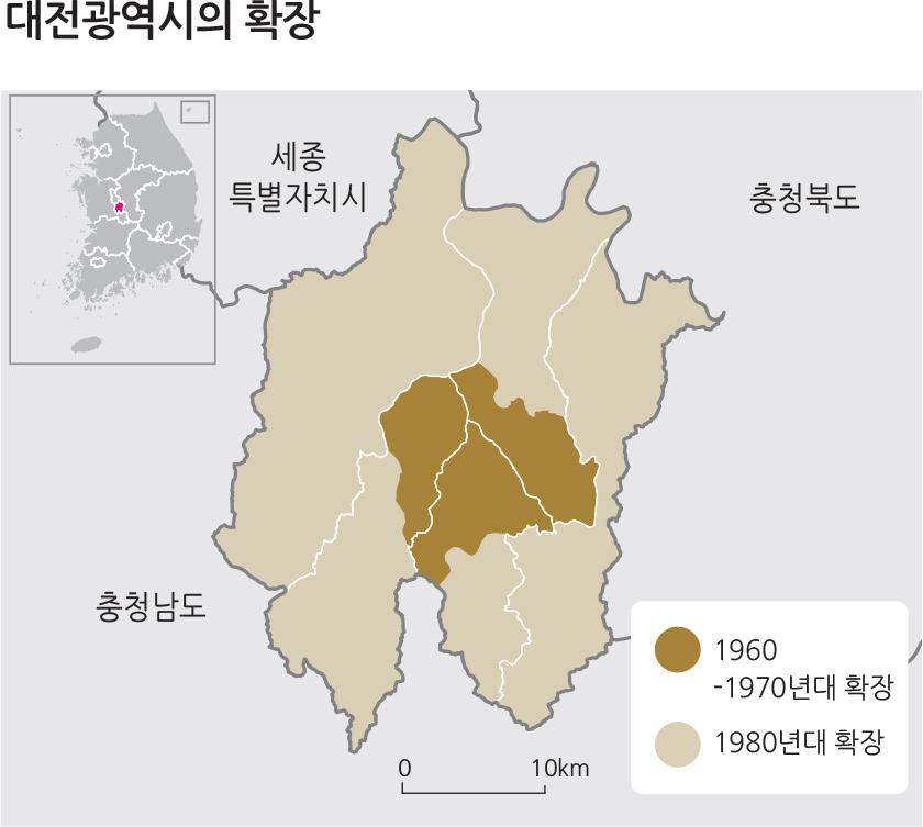 대전광역시의 확장