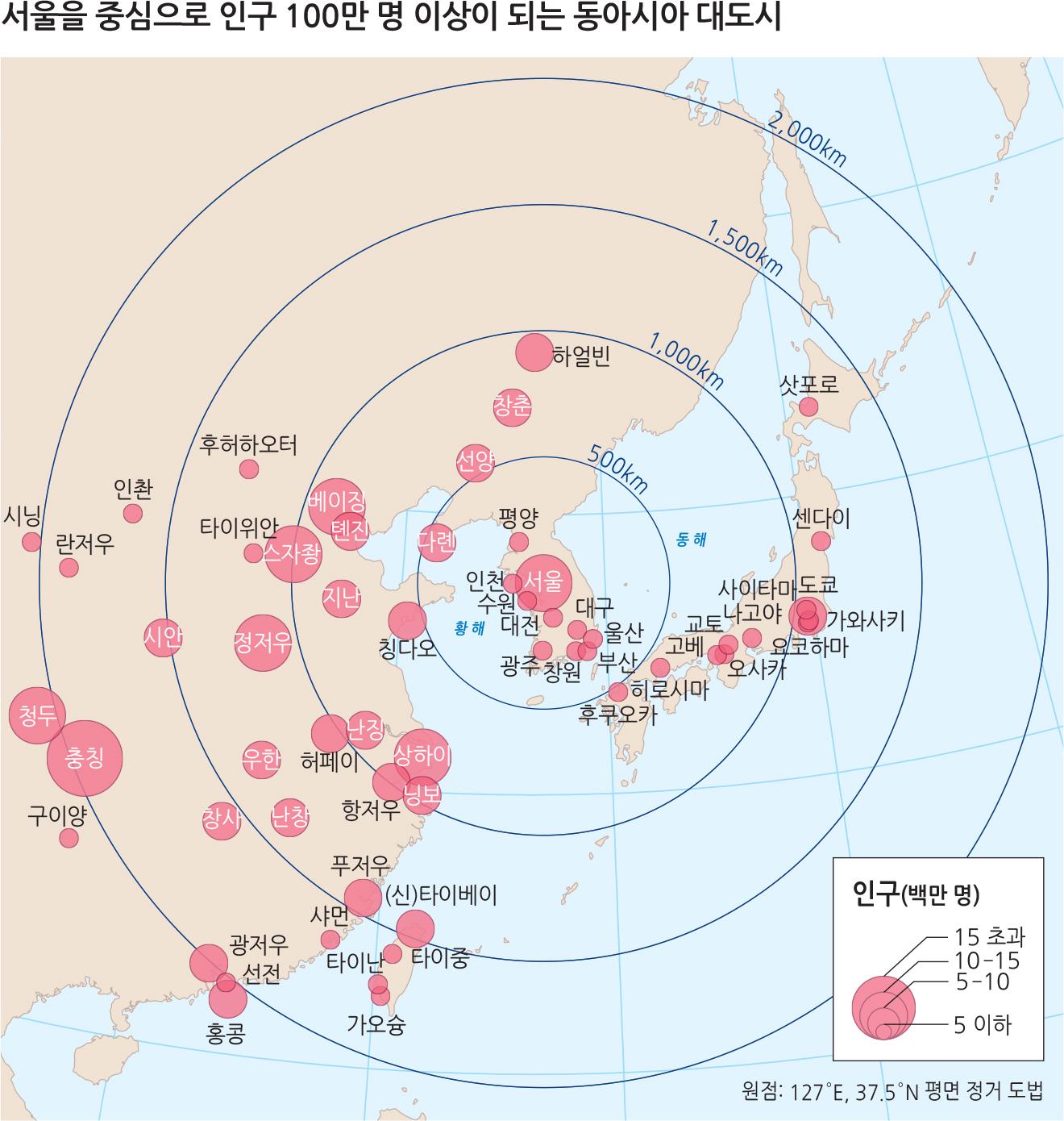 서울을 중심으로 인구 100만 명 이상이 되는 동아시아 대도시