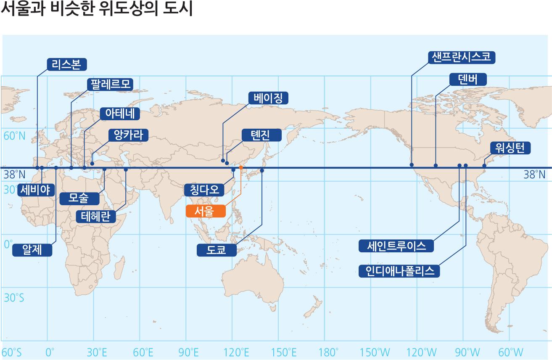 서울과 비슷한 위도상의 도시
