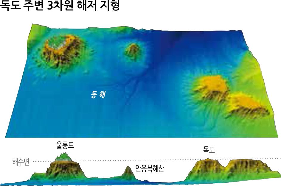 독도주변3차원해저지형