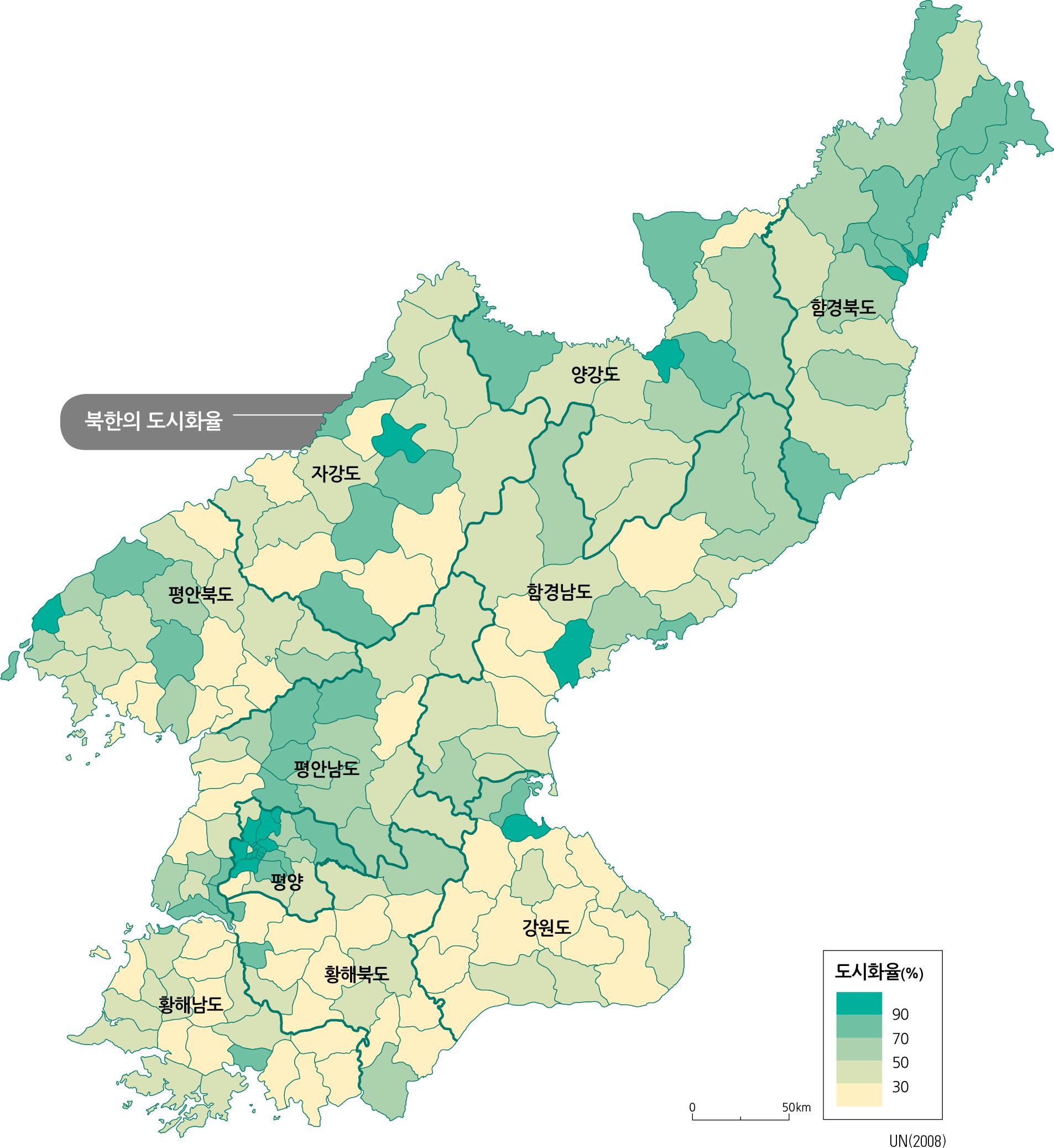 북한의 도시화율