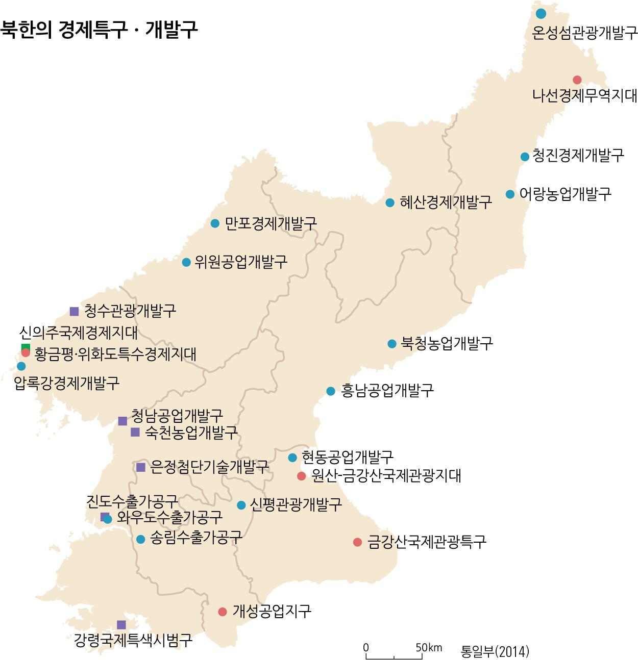 북한의 경제특구ᆞ개발구
