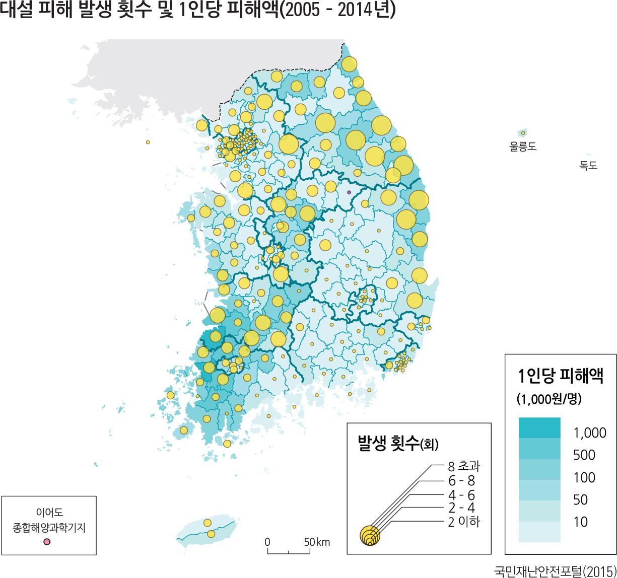 대설 피해 발생 횟수 및 1인당 피해액(2005 – 2014년)