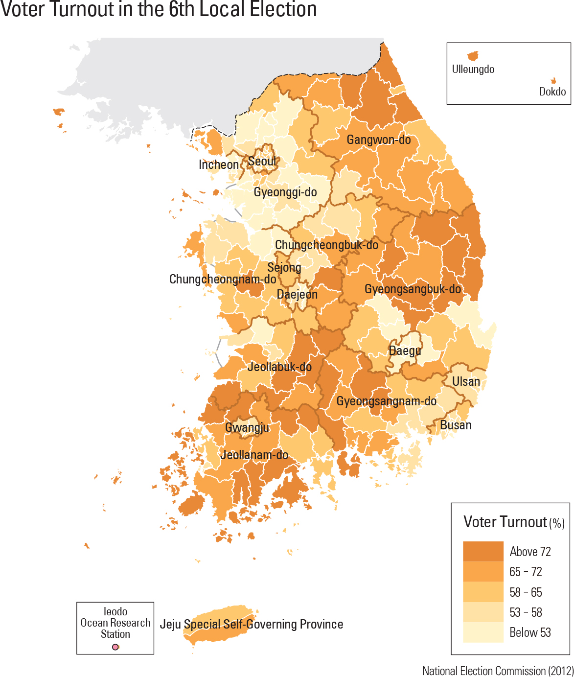 Voter Turnout in the 6th Local Election