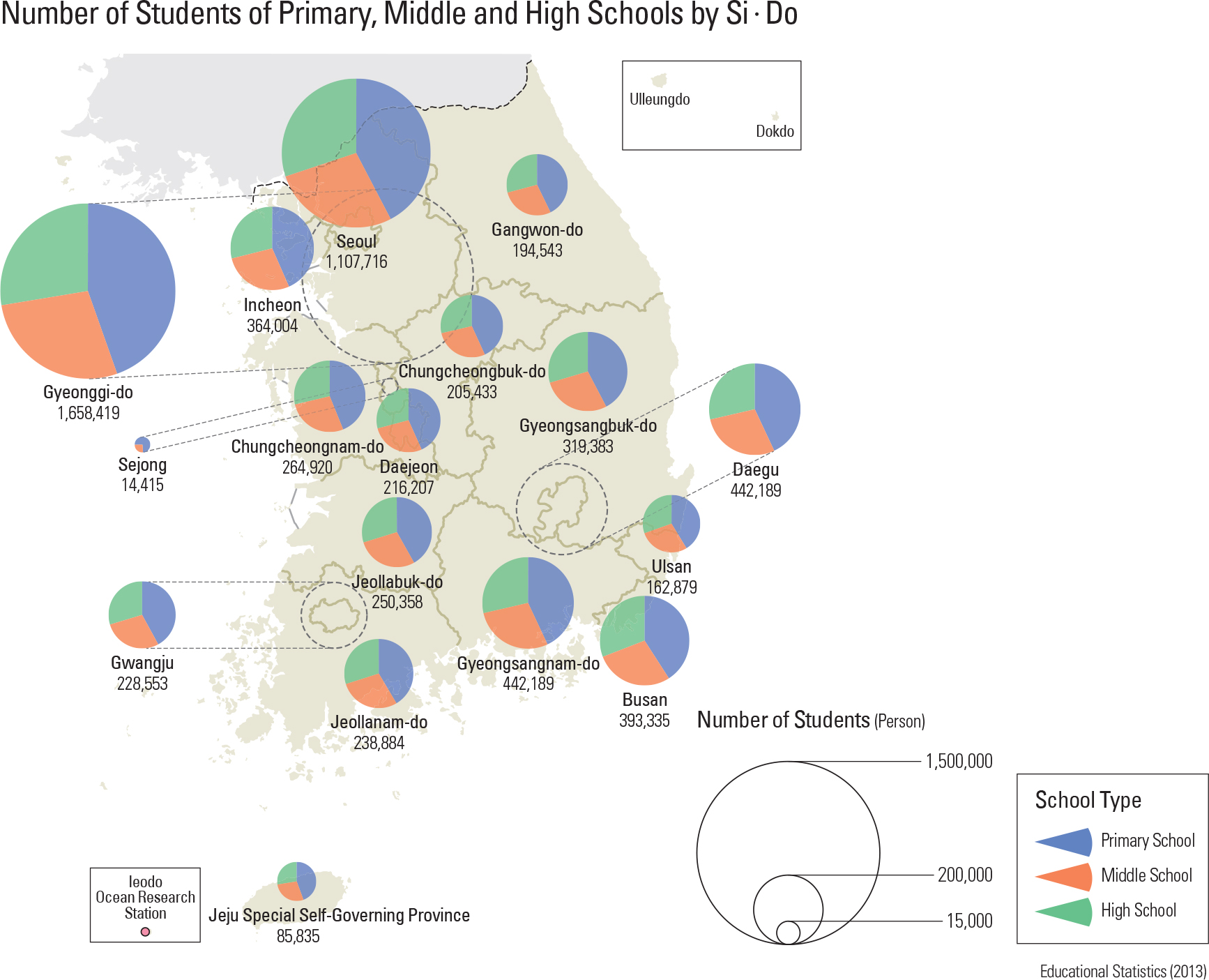 Number of Students of Primary, Middle and High Schools by Si·Do