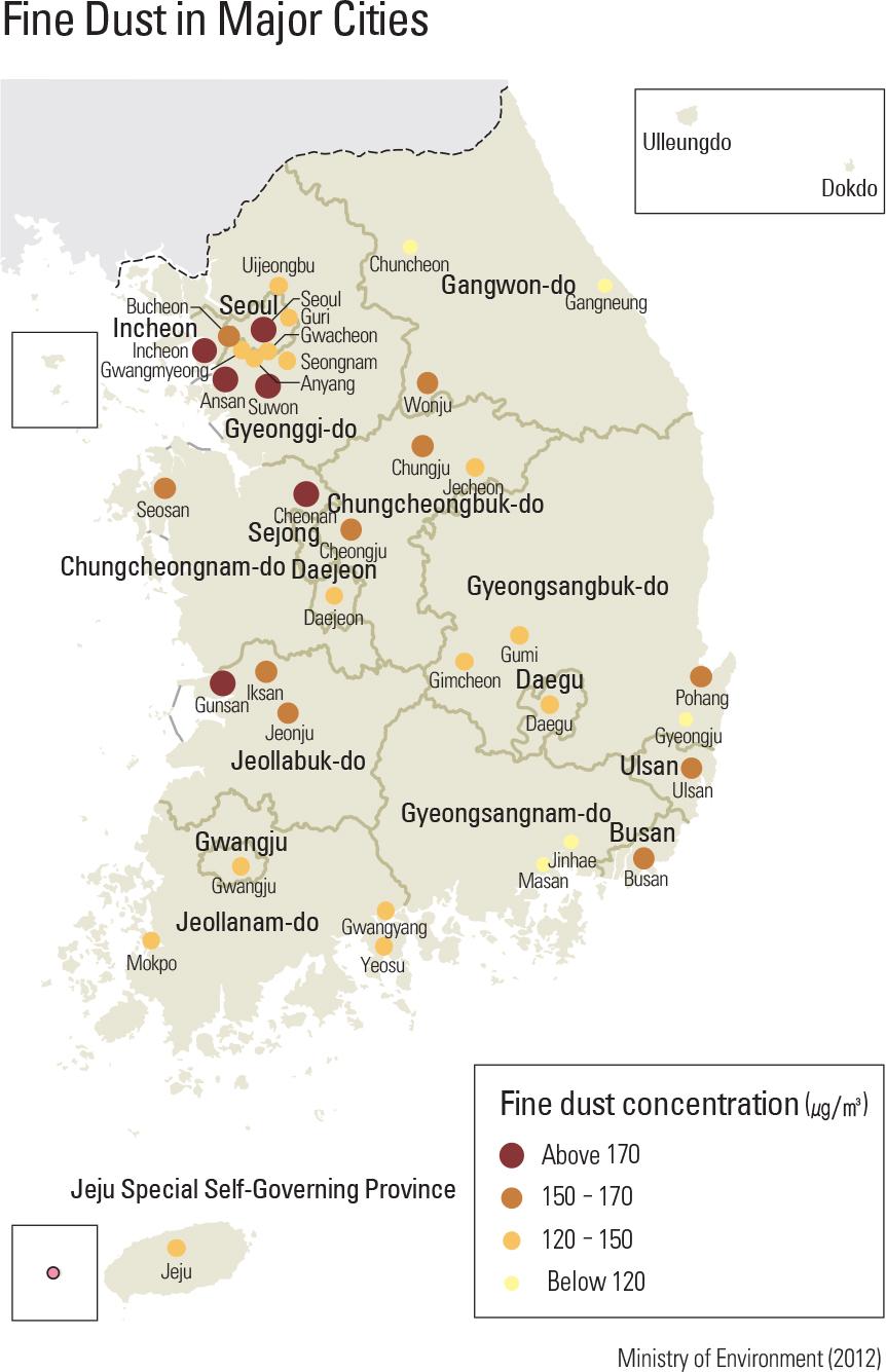 Fine Dust in Major Cities