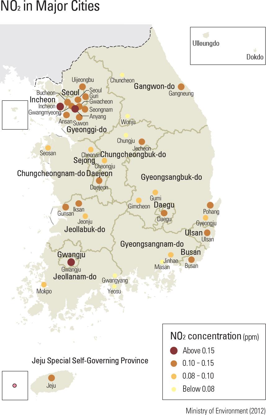 NO2 in Major Cities