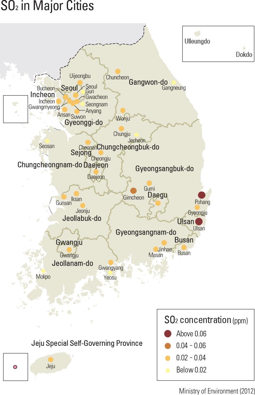 SO2 in Major Cities