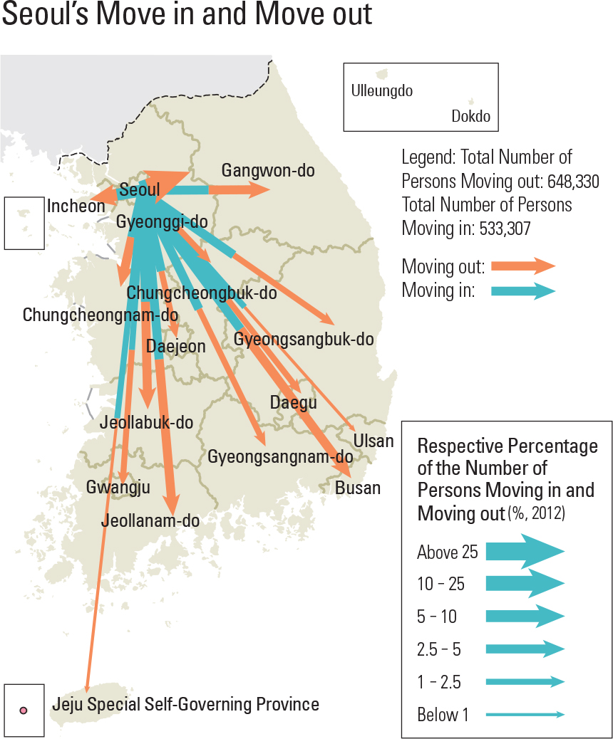 Seoul's Move in and Move out