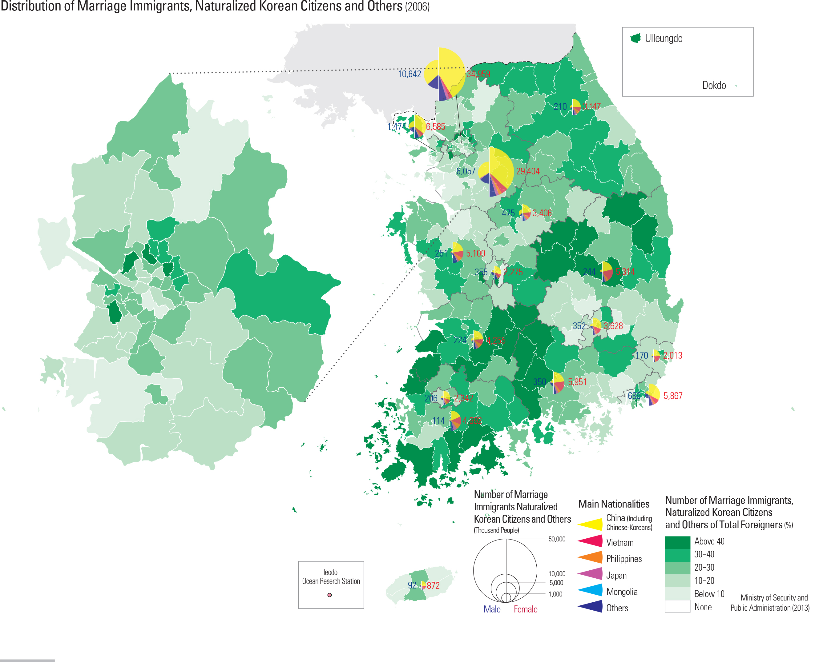 Distribution of Marriage Immigrants, Naturalized Korean Citizens and Others (2006)