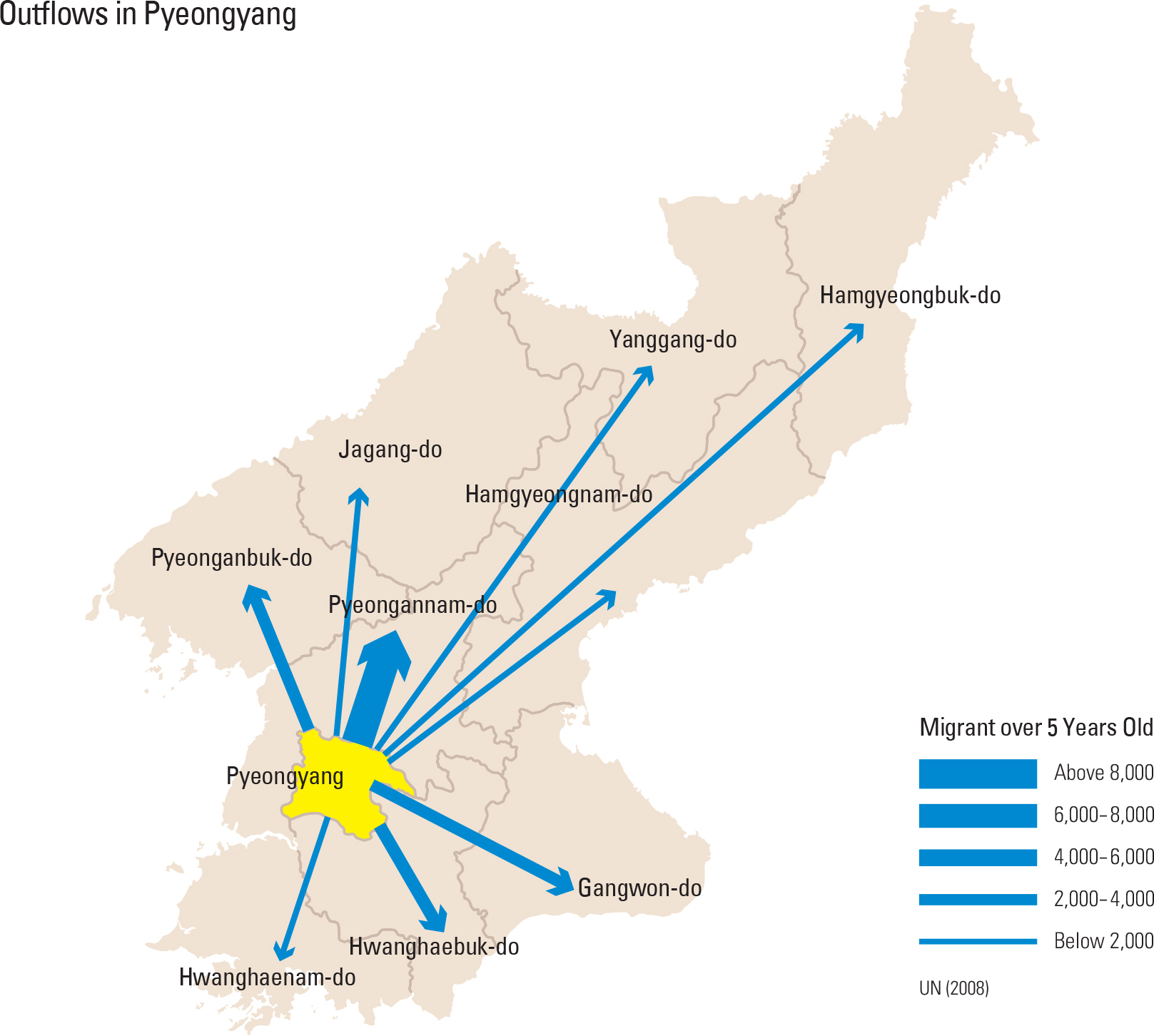 Outflows in Pyeongyang