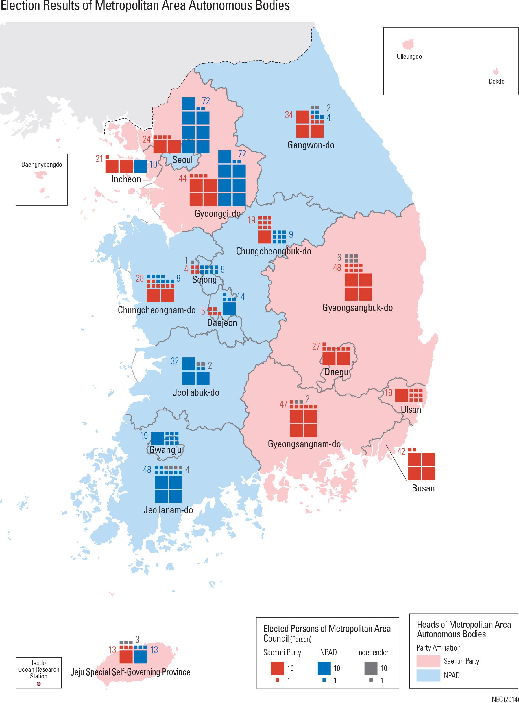 Election Results of Metropolitan Area Autonomous Bodies