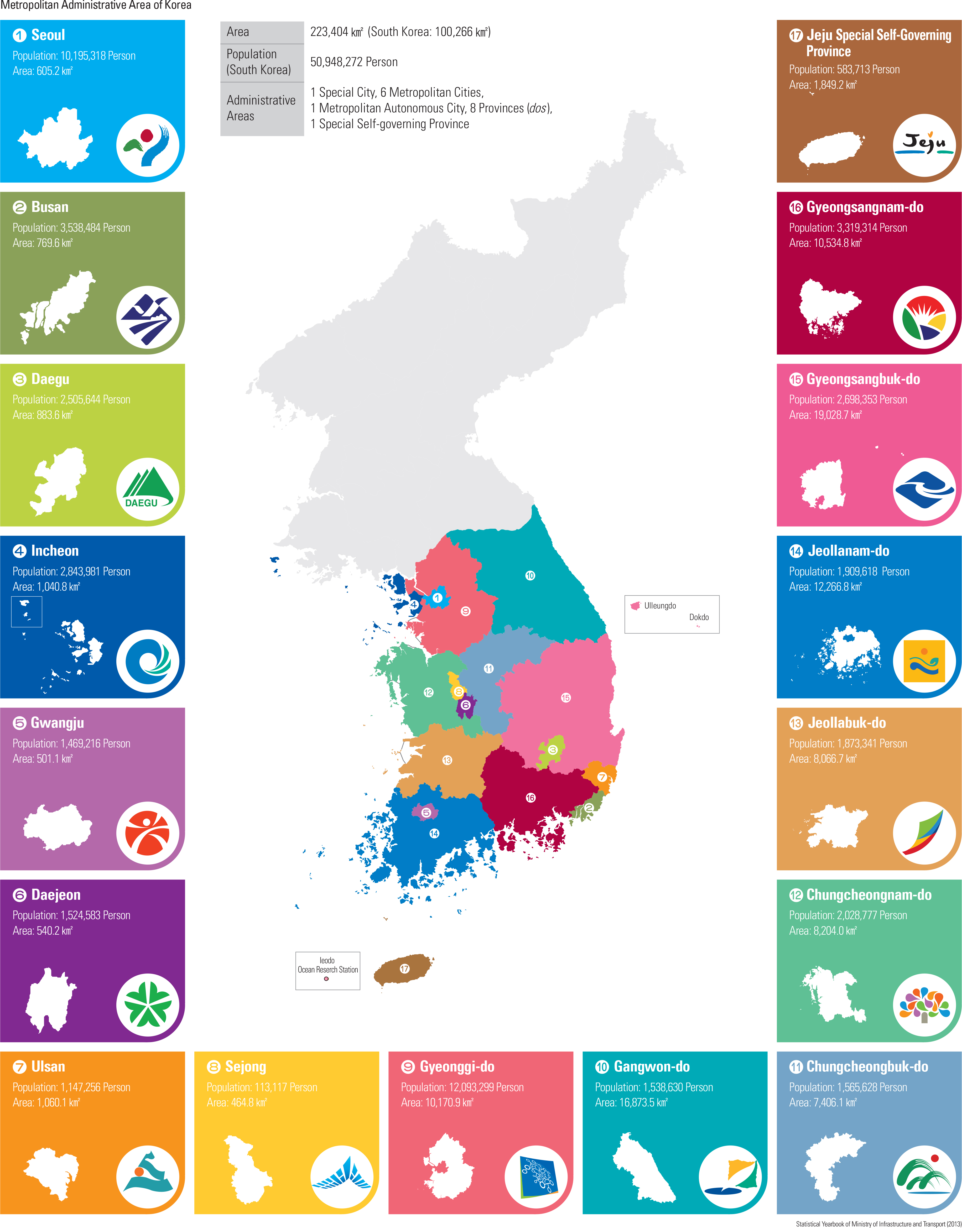 "Metropolitan Administrative Area of Korea<p class=""oz_zoom"" zimg=""http://imagedata.cafe24.com/us_1/us1_7-1_2.jpg""><span style=""font-family:Nanum Myeongjo;""><span style=""font-size:18px;""><span class=""label label-danger"">UPDATE DATA</span></span></p>"