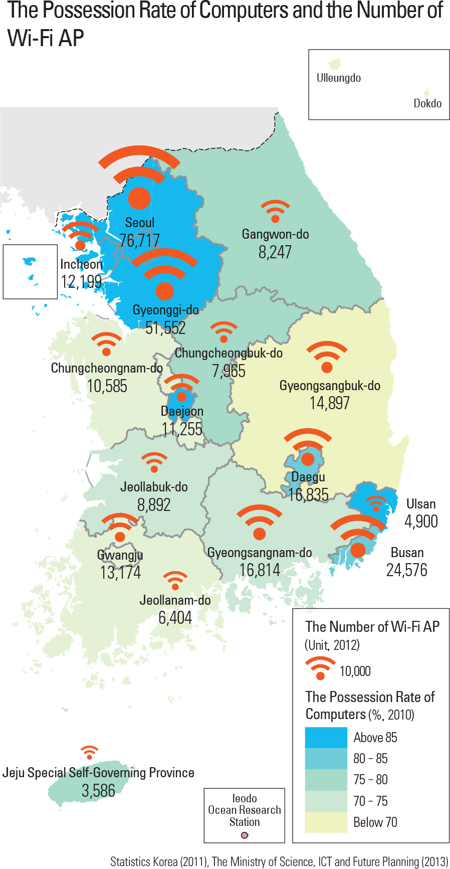The Possession Rate of Computers and the Number of Wi-Fi AP