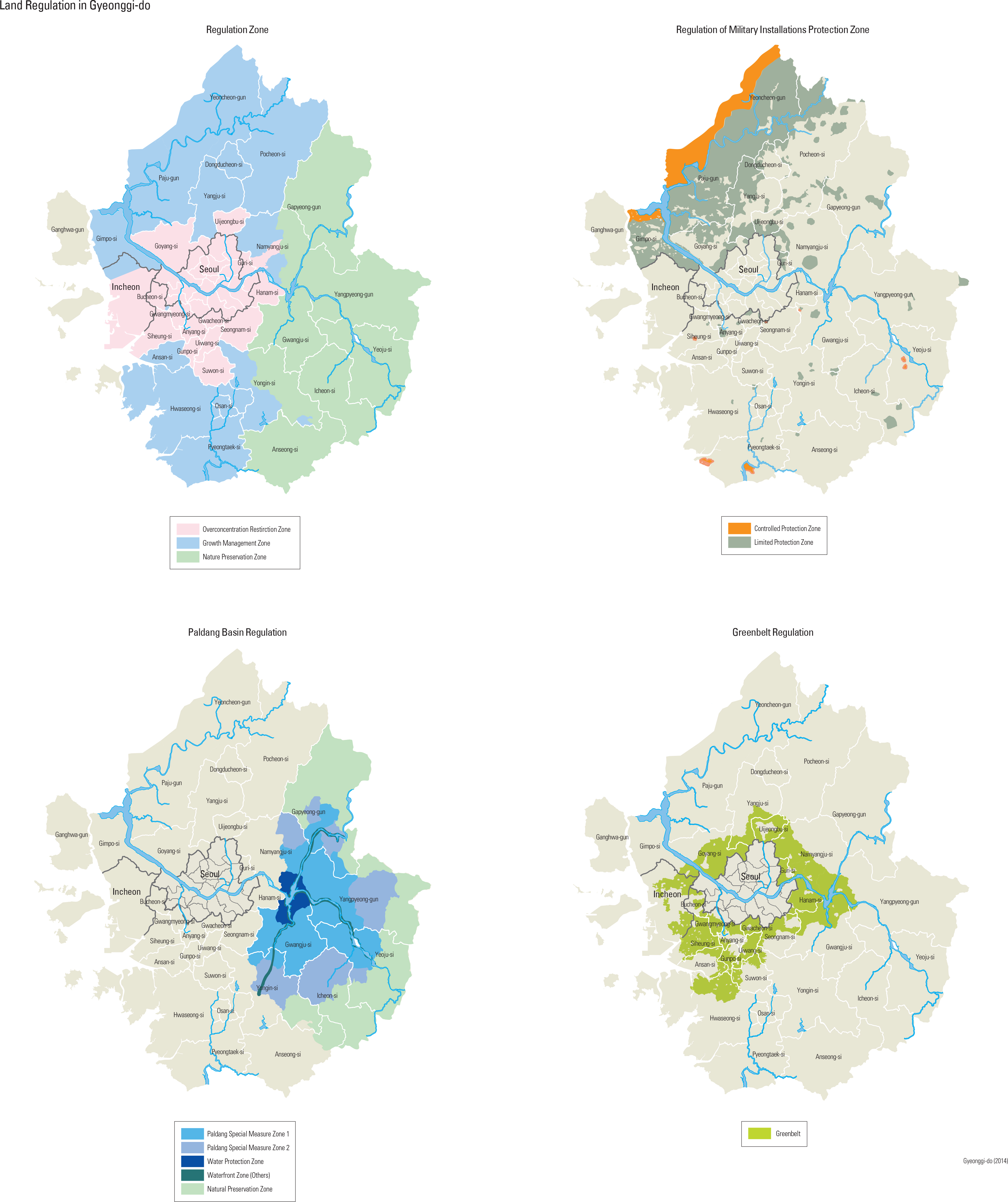 Land Regulation in Gyeonggi-do