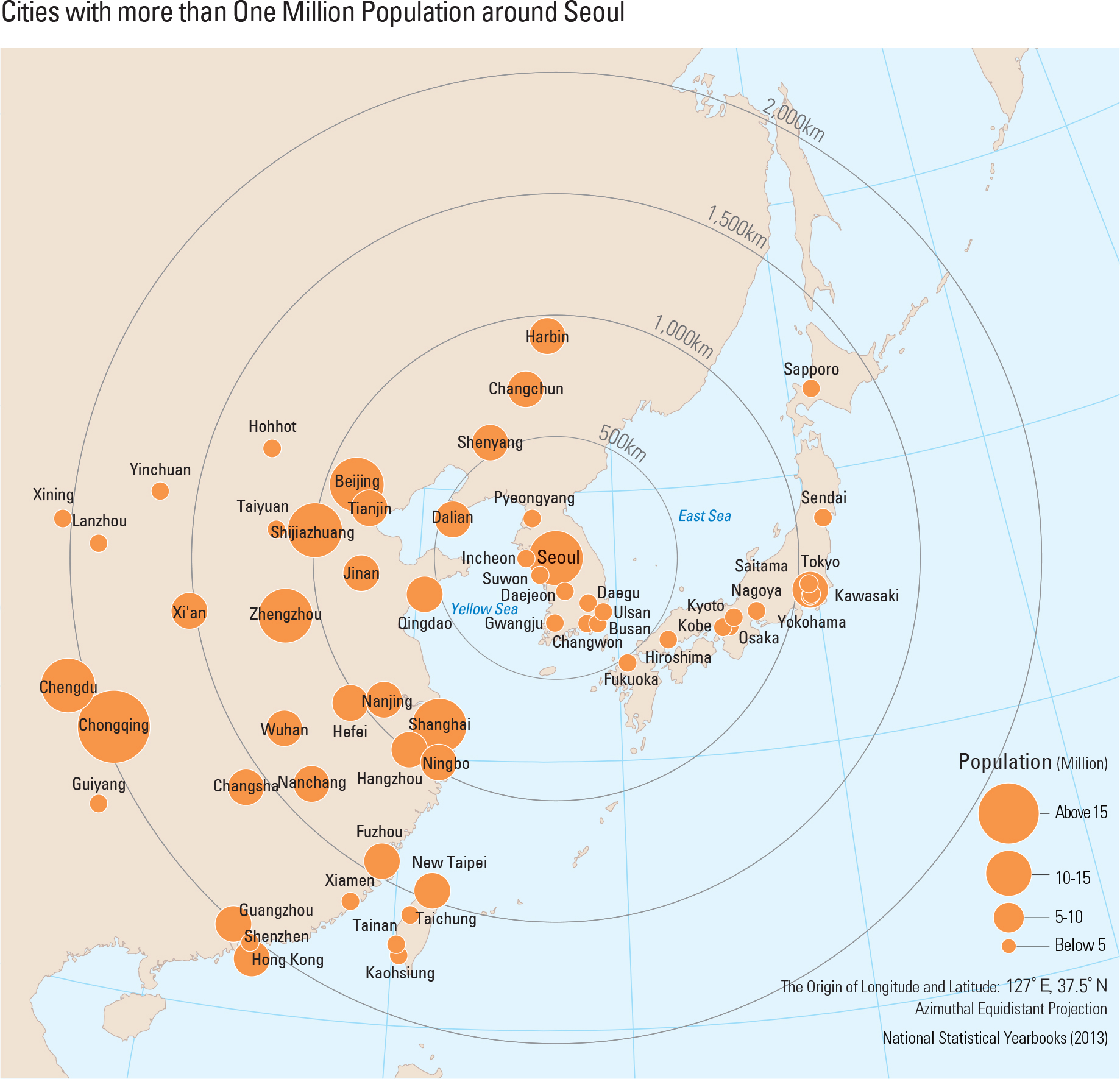 Cities with more than One Million Population around Seoul