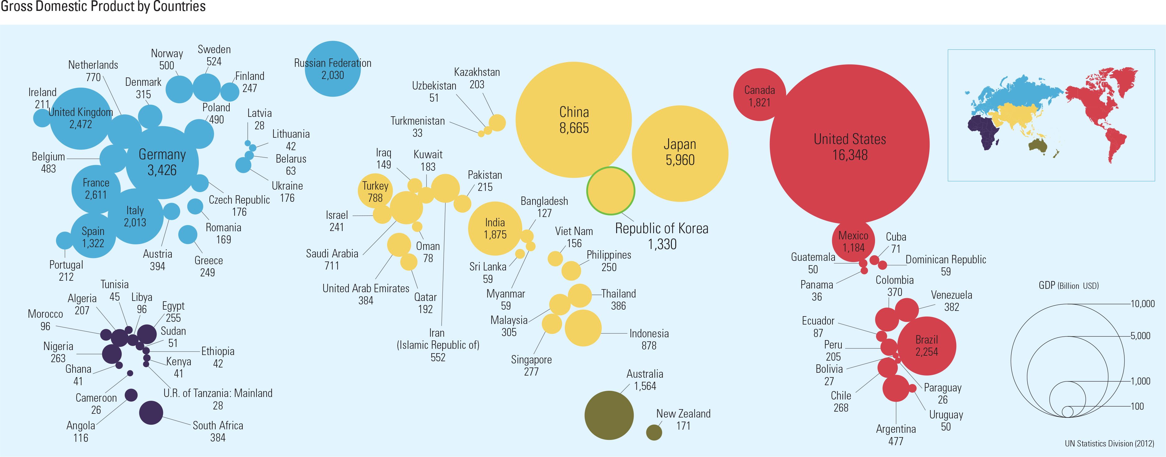 """Gross Domestic Product by Countries<p class=""""oz_zoom"""" zimg=""""http://imagedata.cafe24.com/us_1/us1_9-3_2.jpg""""><span style=""""font-family:Nanum Myeongjo;""""><span style=""""font-size:18px;""""><span class=""""label label-danger"""">UPDATE DATA</span></span></p>"""