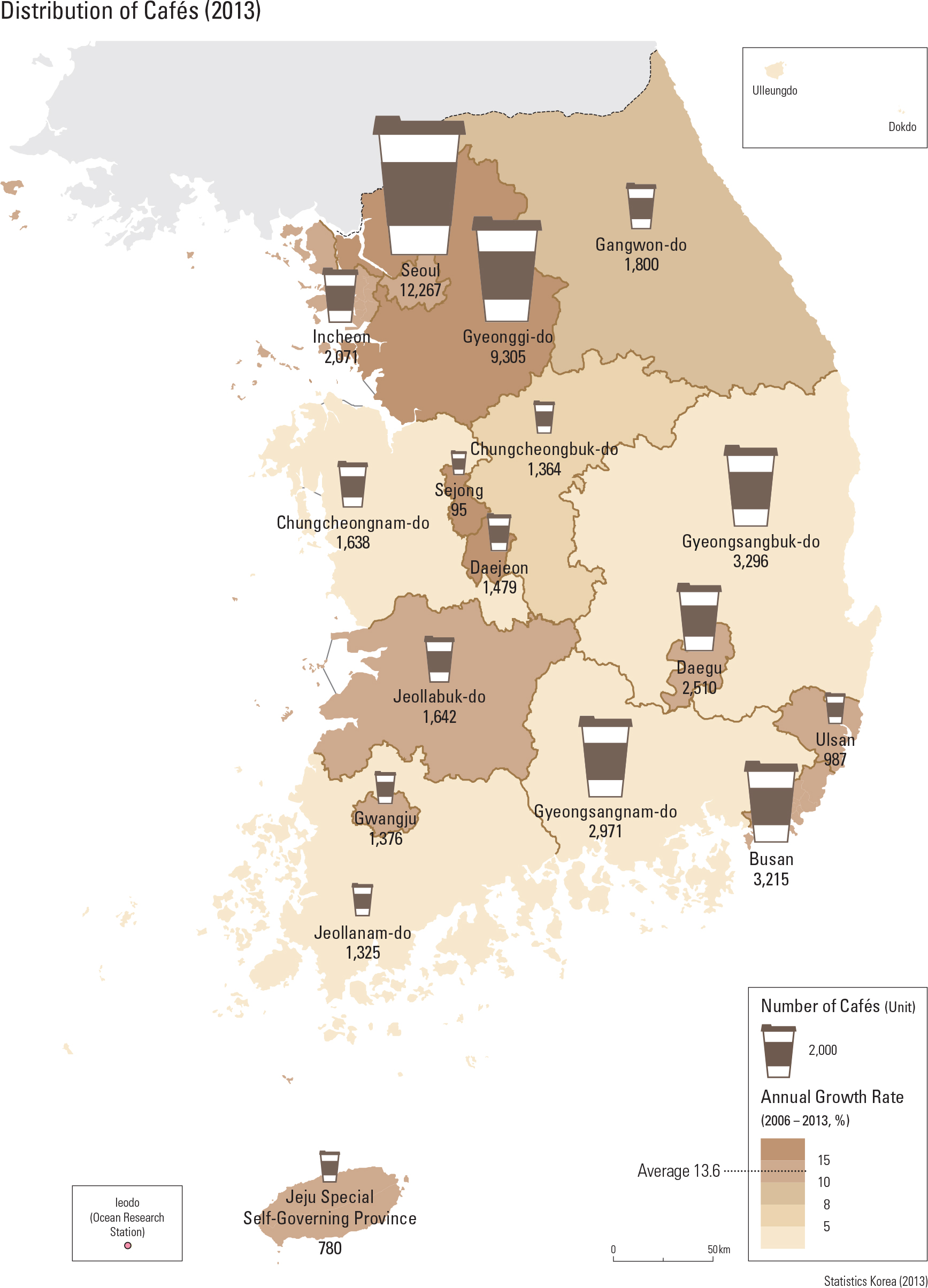 Distribution of Cafés (2013)
